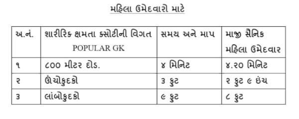 forest guard gujarat physical exam female