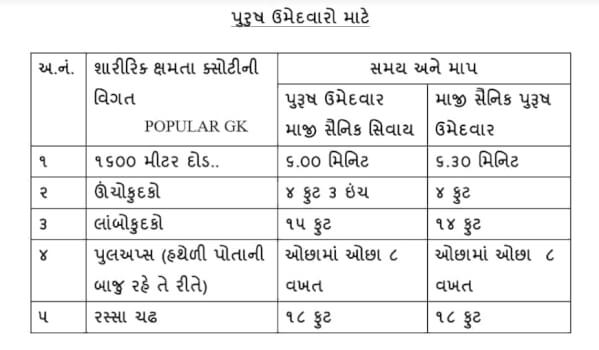 forest guard gujarat physical exam Man